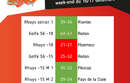 Résultats du we. 5 équipes toujours en course pour la coupe